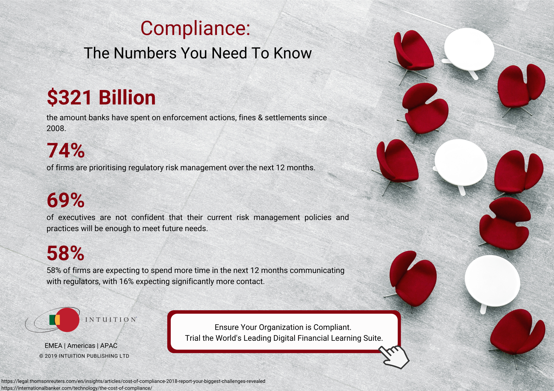 Compliance:  The Numbers You Need To Know